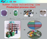 Rubber Tile Making Machine with Qingdao Huicai