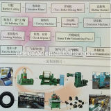 Motorcycle / Bicycle Inner Tube Making Equipment