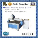 Jinan Hongye CNC Machine Co., Ltd.